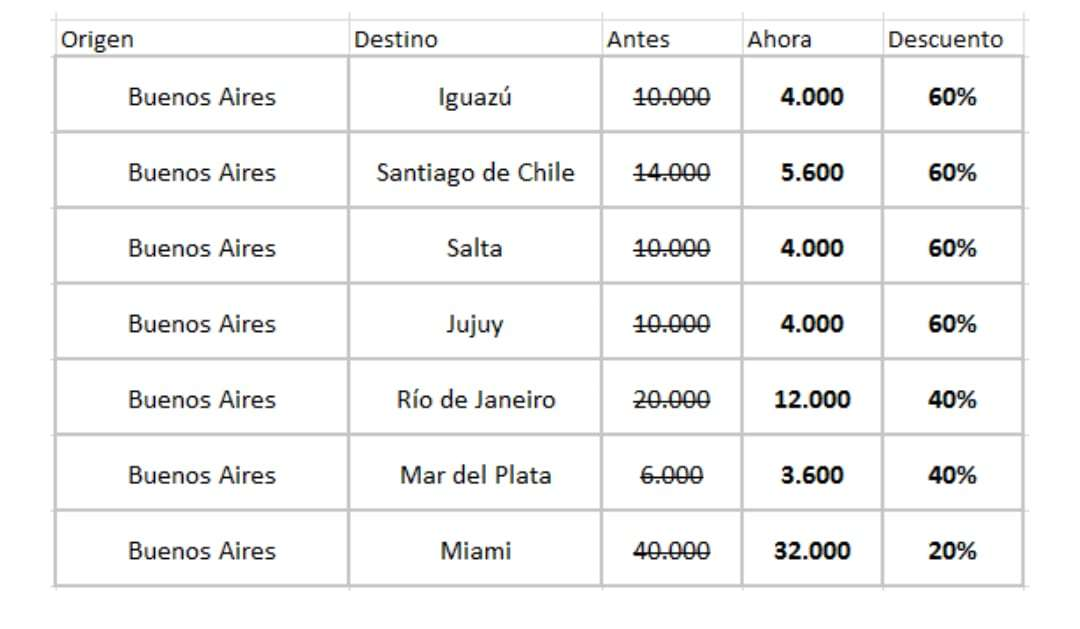 hot sale canje millas aerolineas